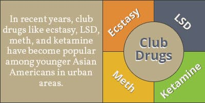 asian youth drug use