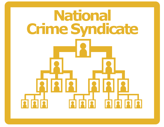 crime-syndicate