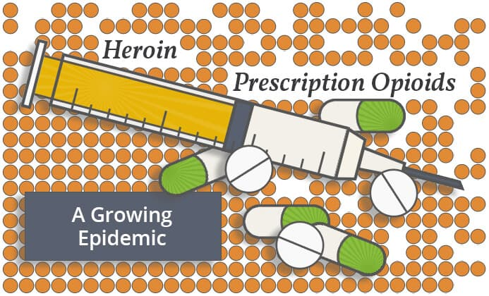 heroin and opiate abuse problem