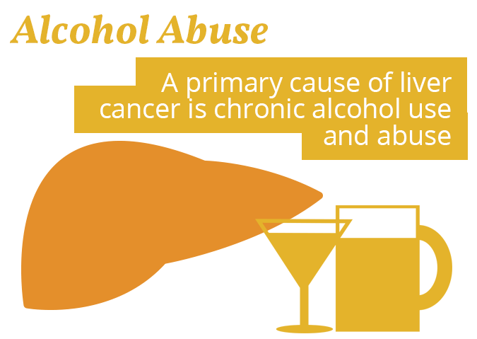 alcohol-abuse-cancer