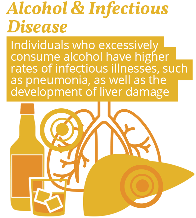 infectious diseases from drugs