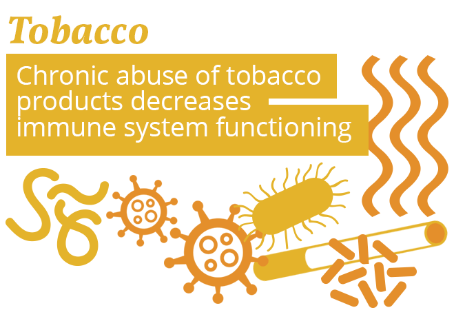 tobacco and diseases