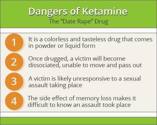 10 Signs Someone Is High on Ketamine | Sunrise House