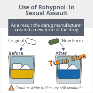 What Are All the Date Rape Drugs to Be Concerned About?